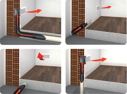 Stufe a pellets aria canalizzata come funzionano e guida - Stufe da camera ...